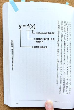 1つの数式